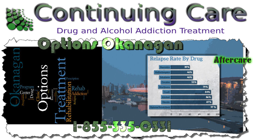Drug And Alcohol Recovery Programs