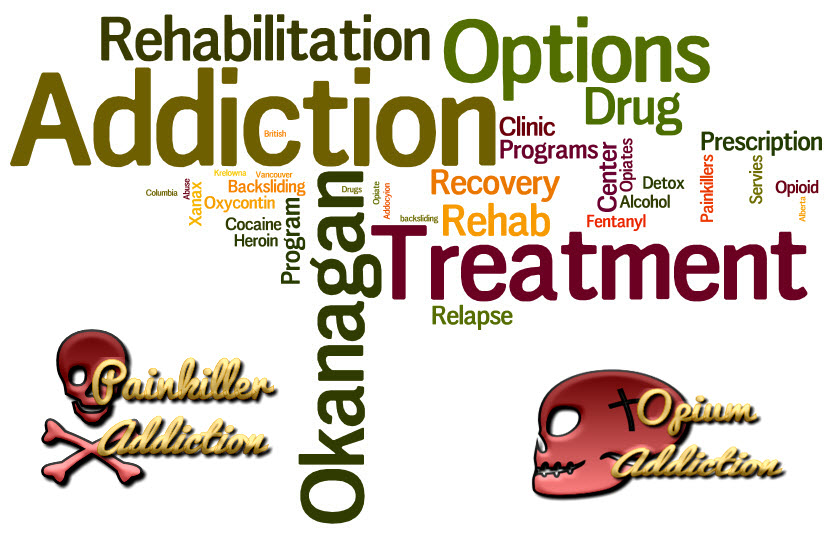 exploring the treatment options for substance addiction This post looks at treatment options for depression  exploring treatment options for depression:  depression, drug treatment center, substance abuse treatment,.