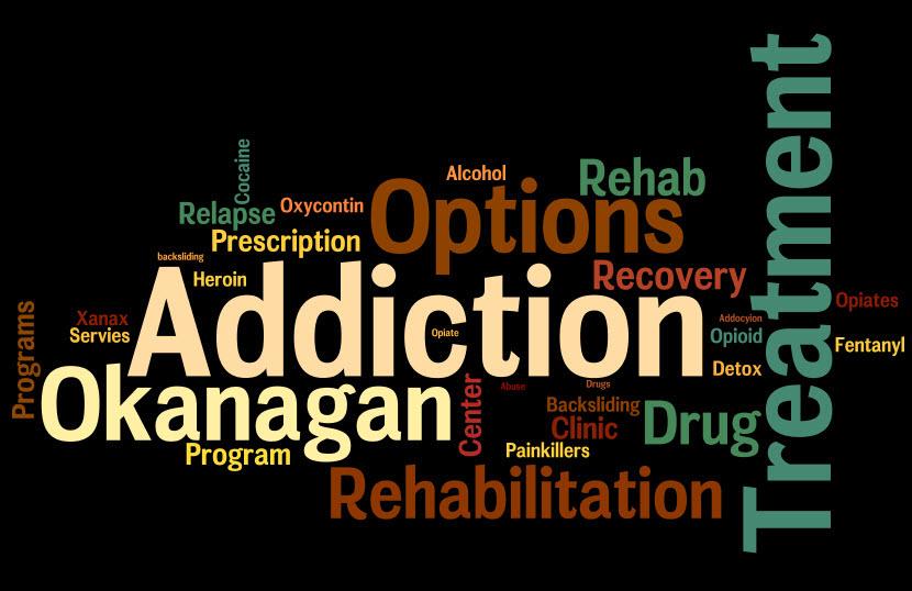 Opioid and Painkiller Addiction Archives - Options Okanagan Treatment ...