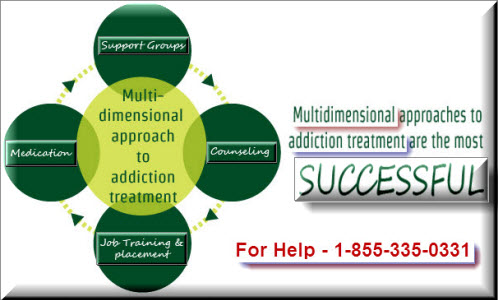 Drug Rehabilitation Treatment in Kelowna, BC - Options Okanagan ...
